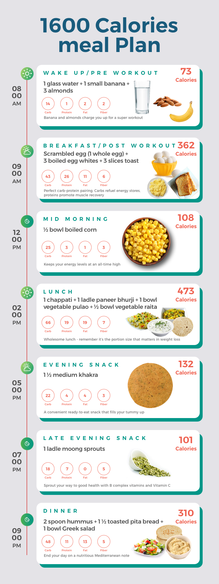 simple 1600 calorie meal plan